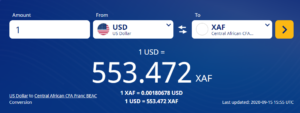 A picture of the Exchange Rate